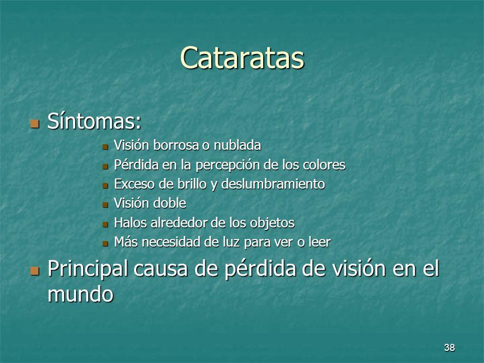 Cataratas Síntomas: Principal causa de pérdida de visión en el mundo