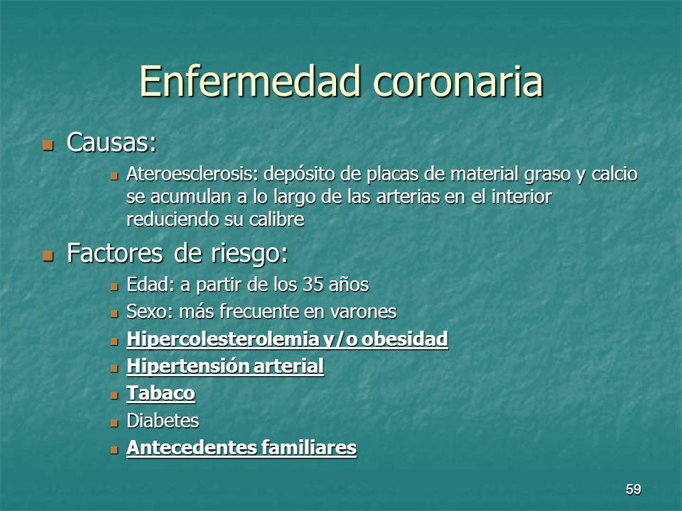 Enfermedad coronaria Causas: Factores de riesgo:
