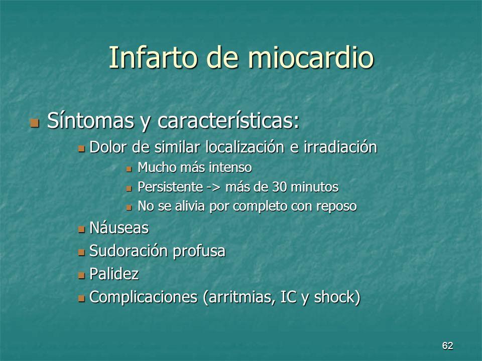 Infarto de miocardio Síntomas y características: