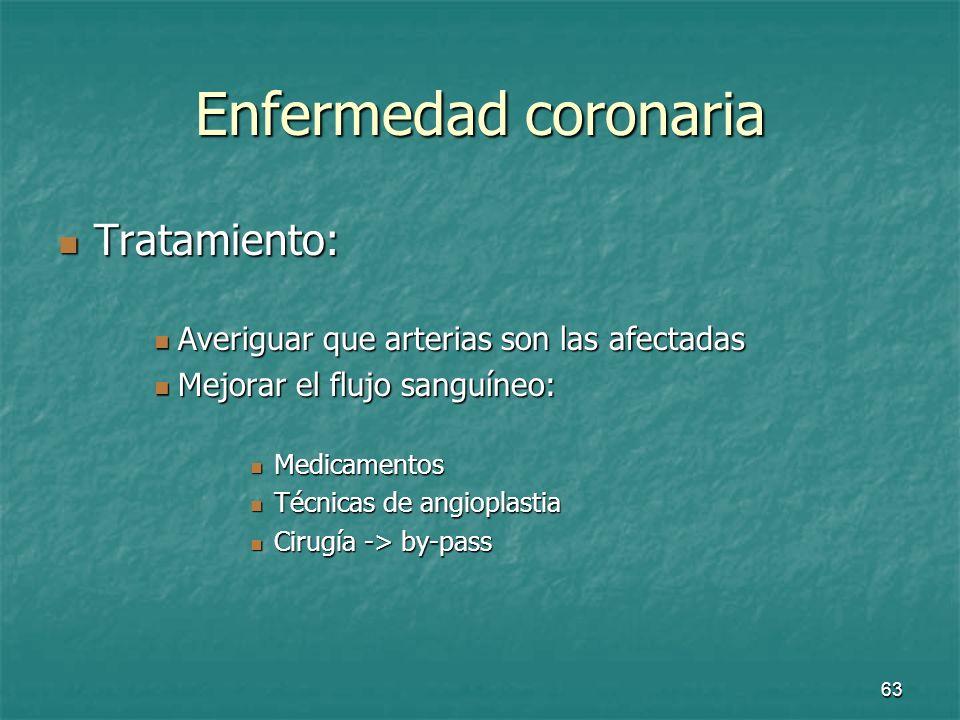 Enfermedad coronaria Tratamiento: