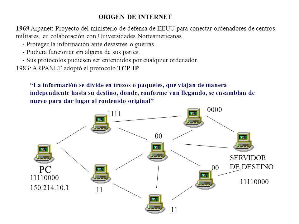 ORIGEN DE INTERNET