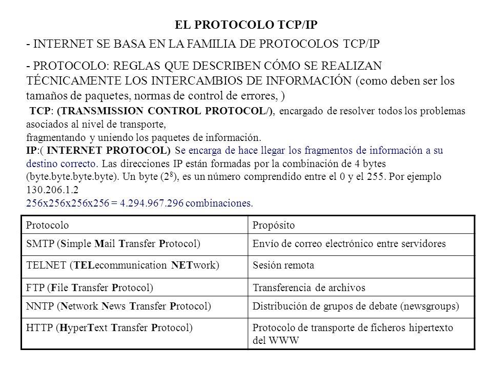 - INTERNET SE BASA EN LA FAMILIA DE PROTOCOLOS TCP/IP