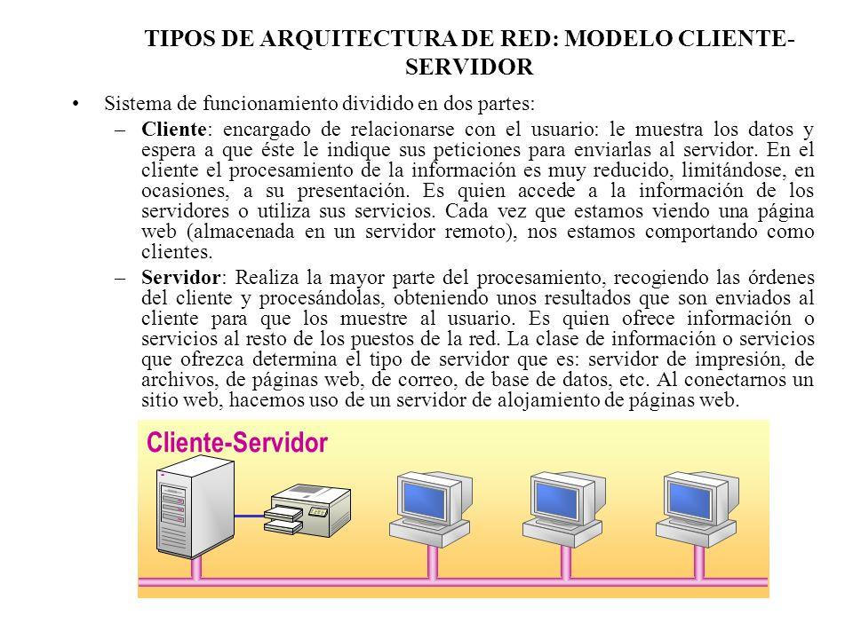 TIPOS DE ARQUITECTURA DE RED: MODELO CLIENTE-SERVIDOR