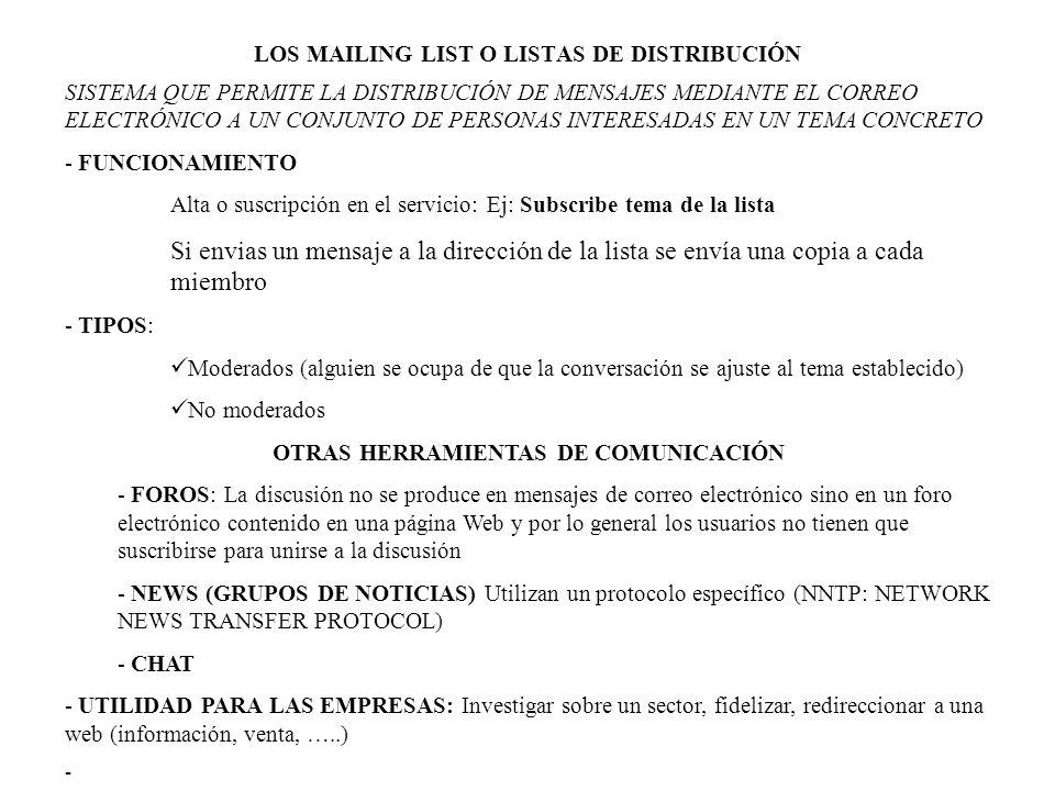 LOS MAILING LIST O LISTAS DE DISTRIBUCIÓN