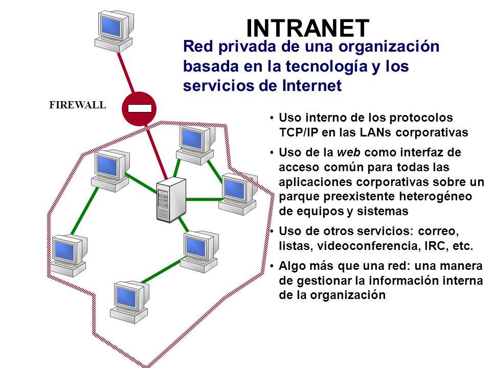INTRANET Red privada de una organización basada en la tecnología y los servicios de Internet. FIREWALL.