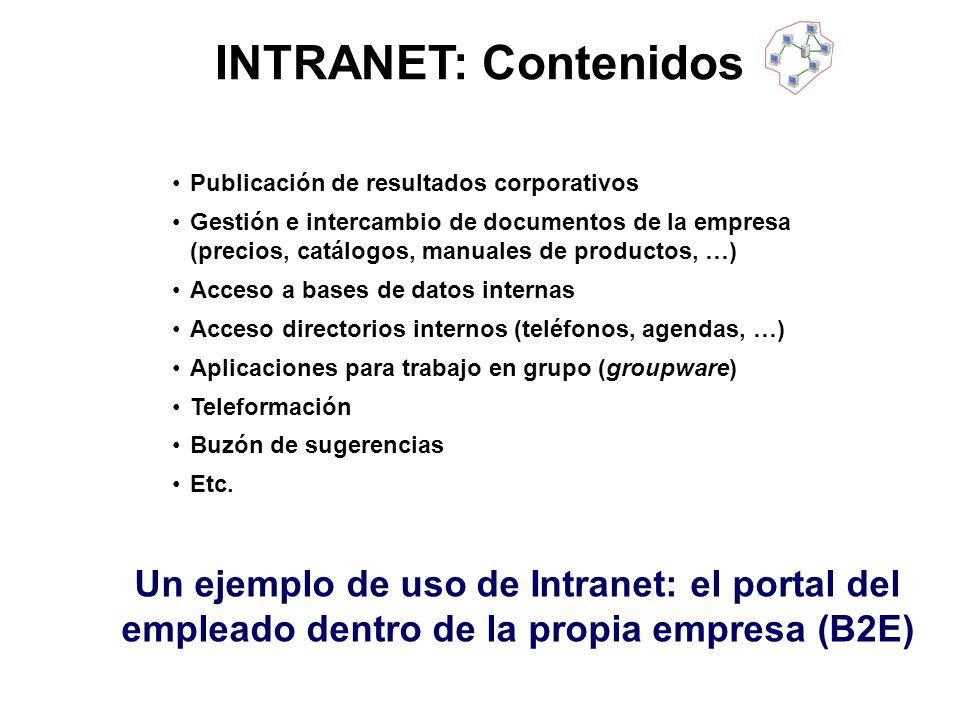 INTRANET: Contenidos Publicación de resultados corporativos.