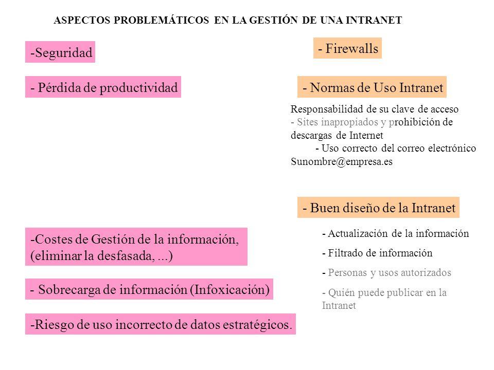 Sobrecarga de información (Infoxicación)