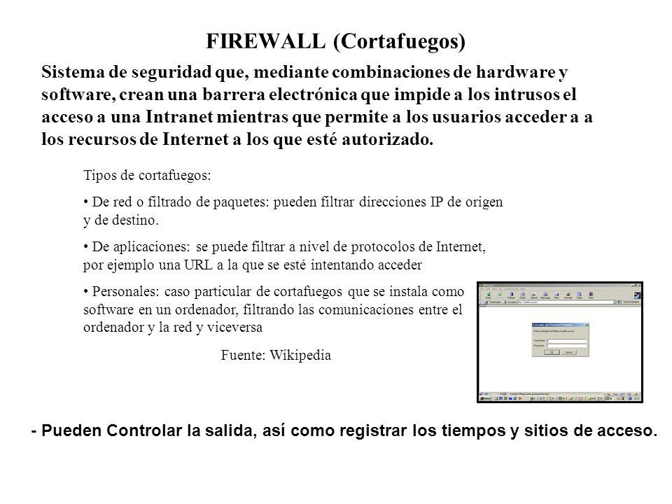 FIREWALL (Cortafuegos)