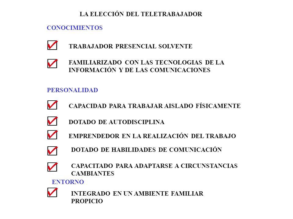 LA ELECCIÓN DEL TELETRABAJADOR