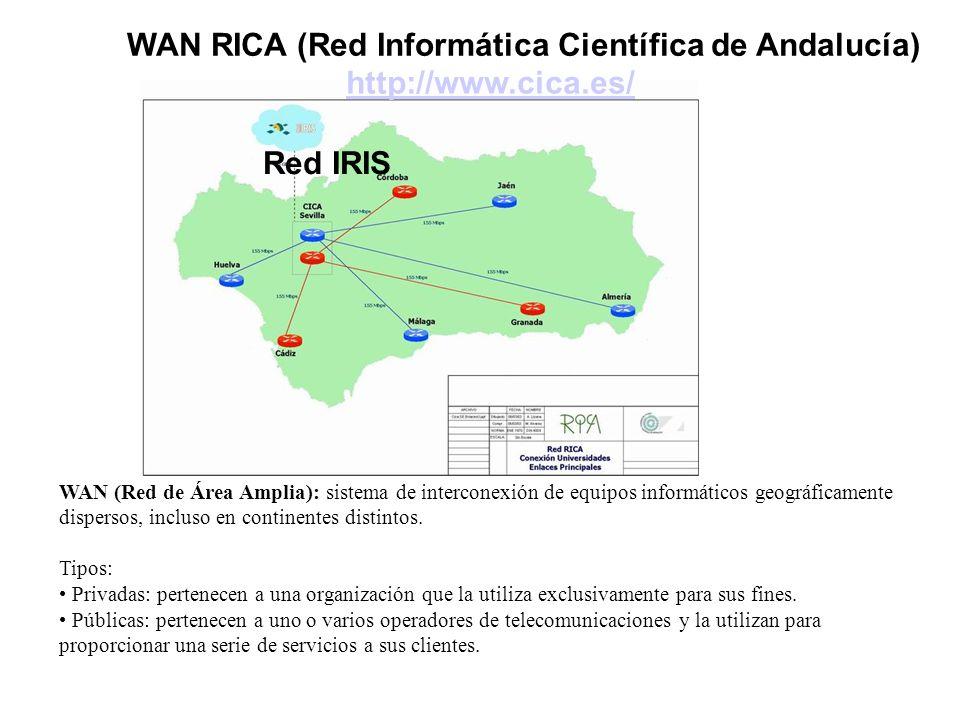 WAN RICA (Red Informática Científica de Andalucía) http://www.cica.es/