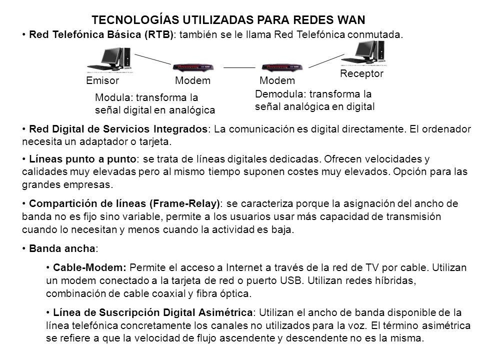 TECNOLOGÍAS UTILIZADAS PARA REDES WAN