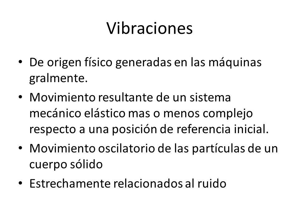 Vibraciones De origen físico generadas en las máquinas gralmente.