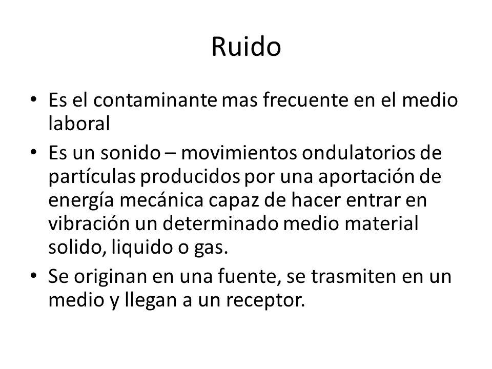 Ruido Es el contaminante mas frecuente en el medio laboral