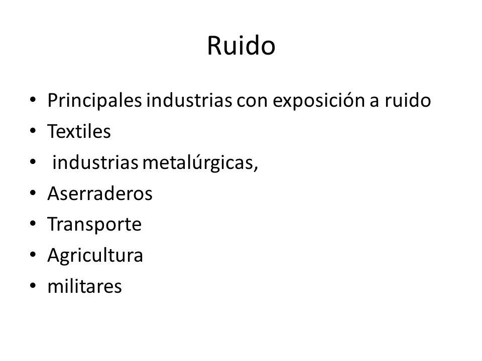 Ruido Principales industrias con exposición a ruido Textiles