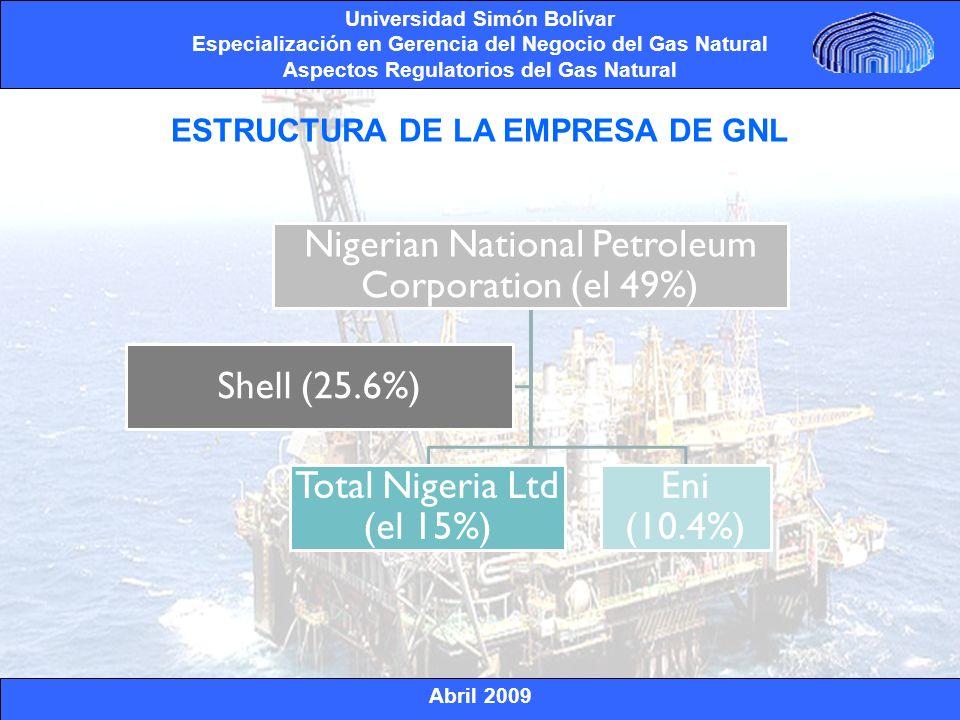 ESTRUCTURA DE LA EMPRESA DE GNL