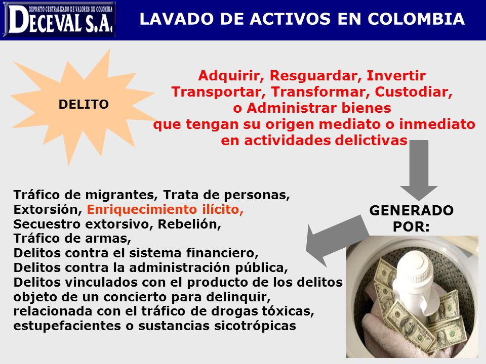 LAVADO DE ACTIVOS EN COLOMBIA
