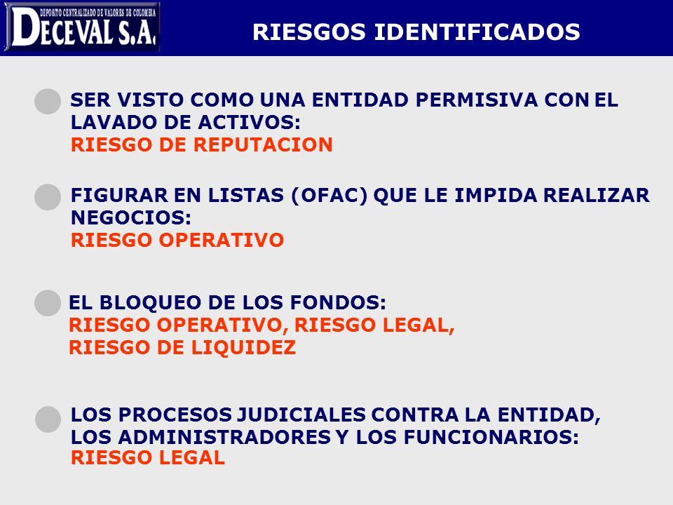 RIESGOS IDENTIFICADOS