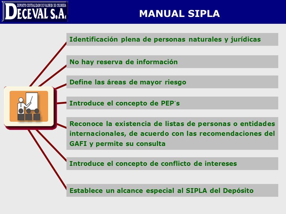 MANUAL SIPLA Identificación plena de personas naturales y jurídicas