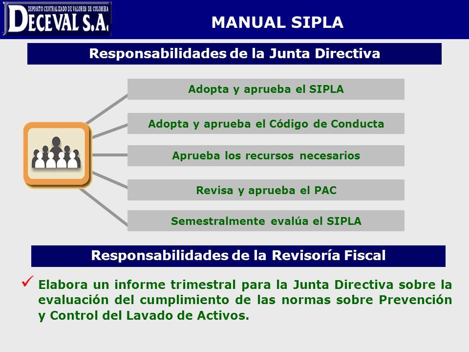 MANUAL SIPLA Responsabilidades de la Junta Directiva