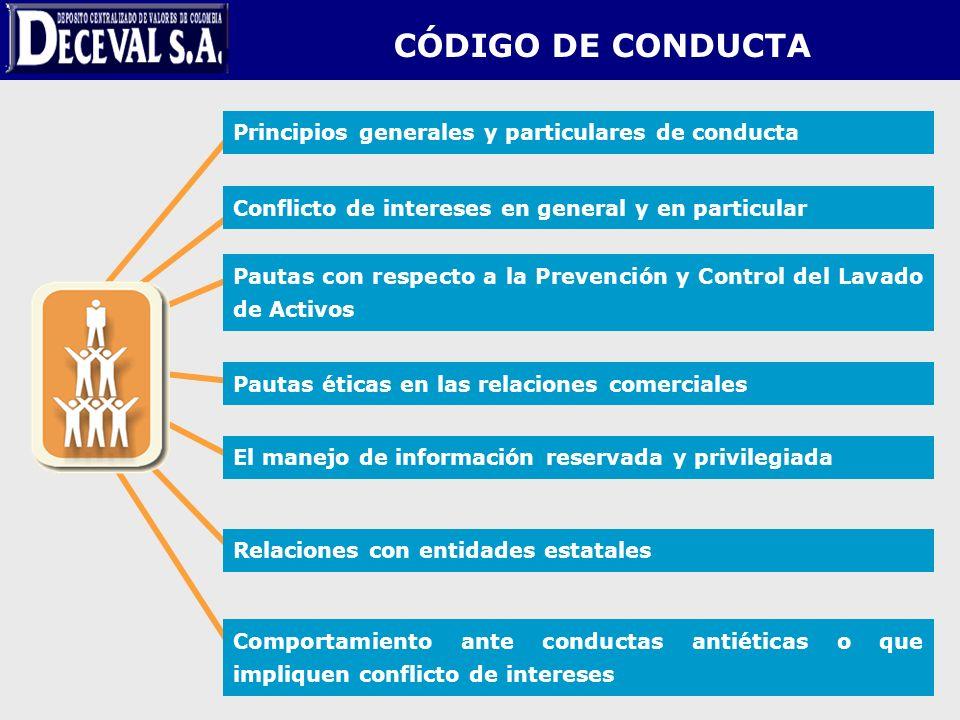 CÓDIGO DE CONDUCTA Principios generales y particulares de conducta