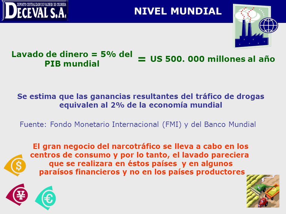 = NIVEL MUNDIAL Lavado de dinero = 5% del US 500. 000 millones al año