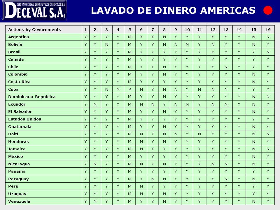 LAVADO DE DINERO AMERICAS