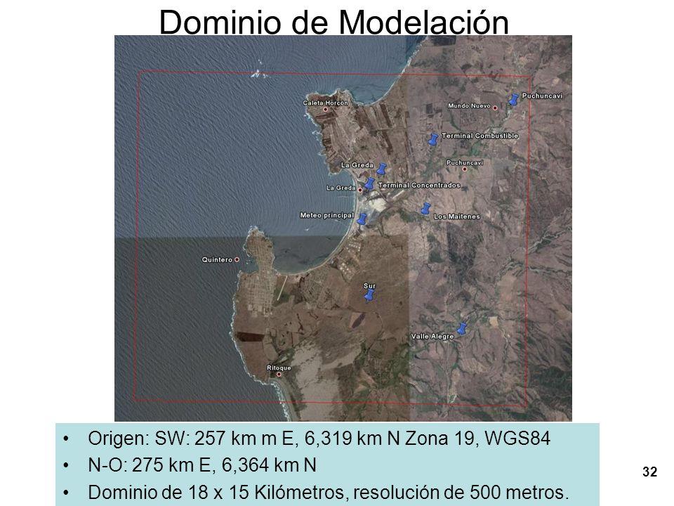 Dominio de Modelación Origen: SW: 257 km m E, 6,319 km N Zona 19, WGS84. N-O: 275 km E, 6,364 km N.