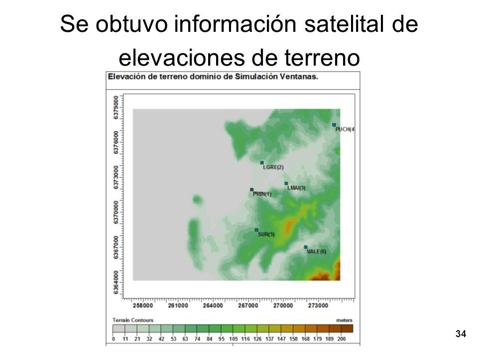 Se obtuvo información satelital de elevaciones de terreno