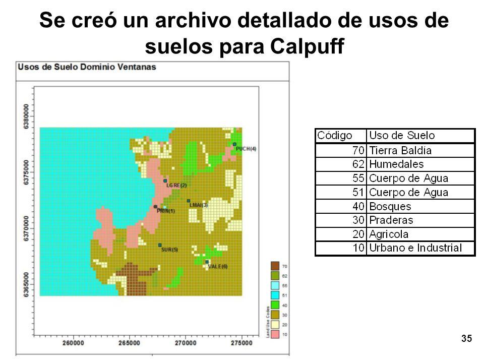 Se creó un archivo detallado de usos de suelos para Calpuff