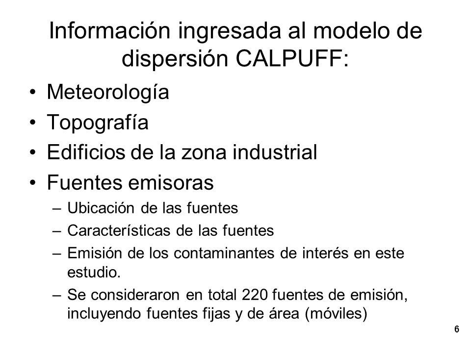 Información ingresada al modelo de dispersión CALPUFF: