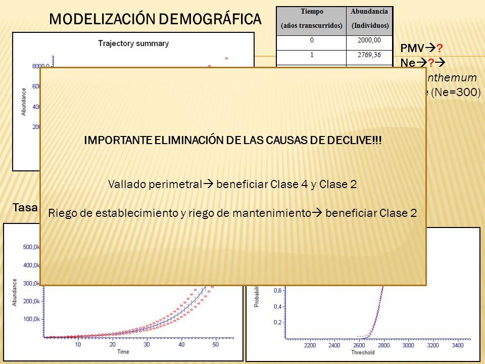IMPORTANTE ELIMINACIÓN DE LAS CAUSAS DE DECLIVE!!!