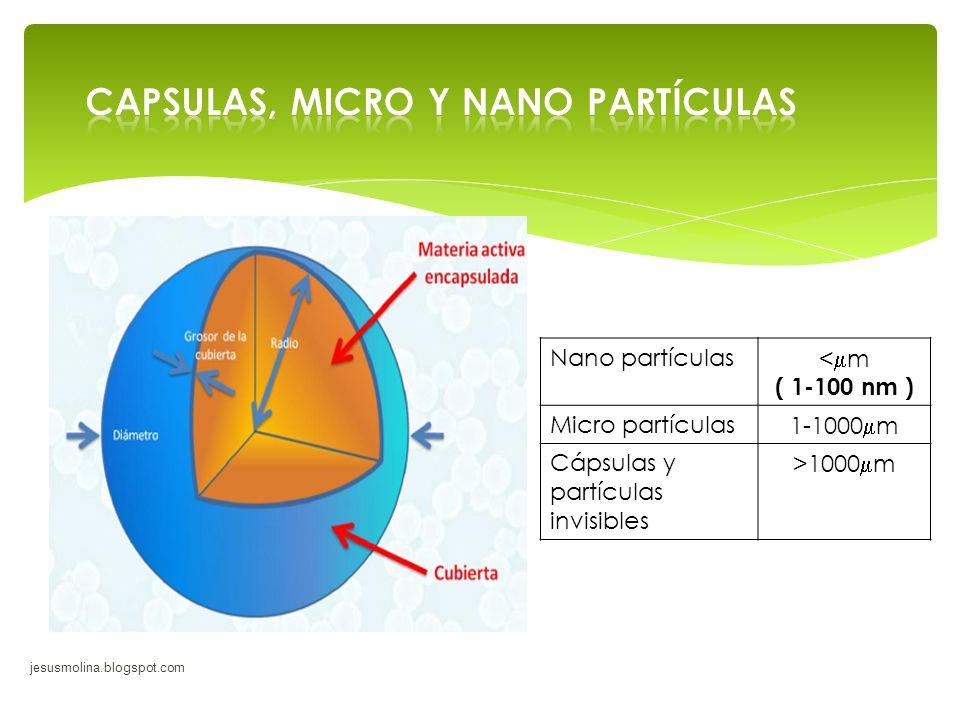 Capsulas, Micro y Nano partículas