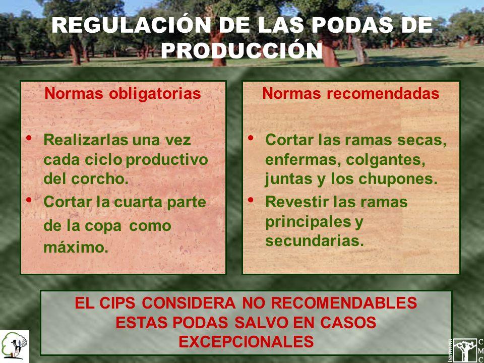 REGULACIÓN DE LAS PODAS DE PRODUCCIÓN