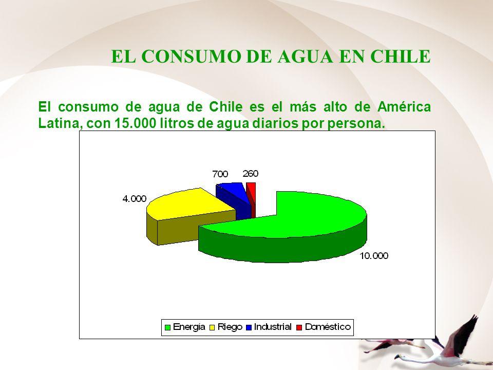 EL CONSUMO DE AGUA EN CHILE