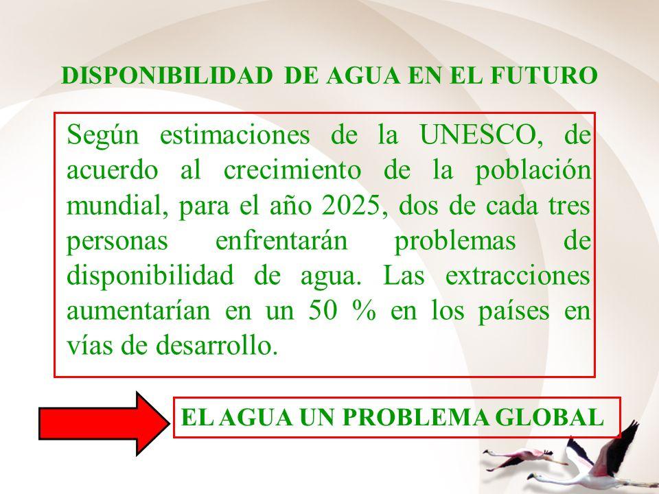 DISPONIBILIDAD DE AGUA EN EL FUTURO