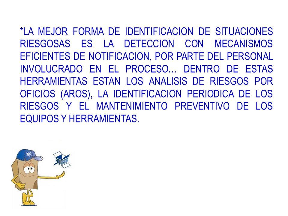 *LA MEJOR FORMA DE IDENTIFICACION DE SITUACIONES RIESGOSAS ES LA DETECCION CON MECANISMOS EFICIENTES DE NOTIFICACION, POR PARTE DEL PERSONAL INVOLUCRADO EN EL PROCESO… DENTRO DE ESTAS HERRAMIENTAS ESTAN LOS ANALISIS DE RIESGOS POR OFICIOS (AROS), LA IDENTIFICACION PERIODICA DE LOS RIESGOS Y EL MANTENIMIENTO PREVENTIVO DE LOS EQUIPOS Y HERRAMIENTAS.