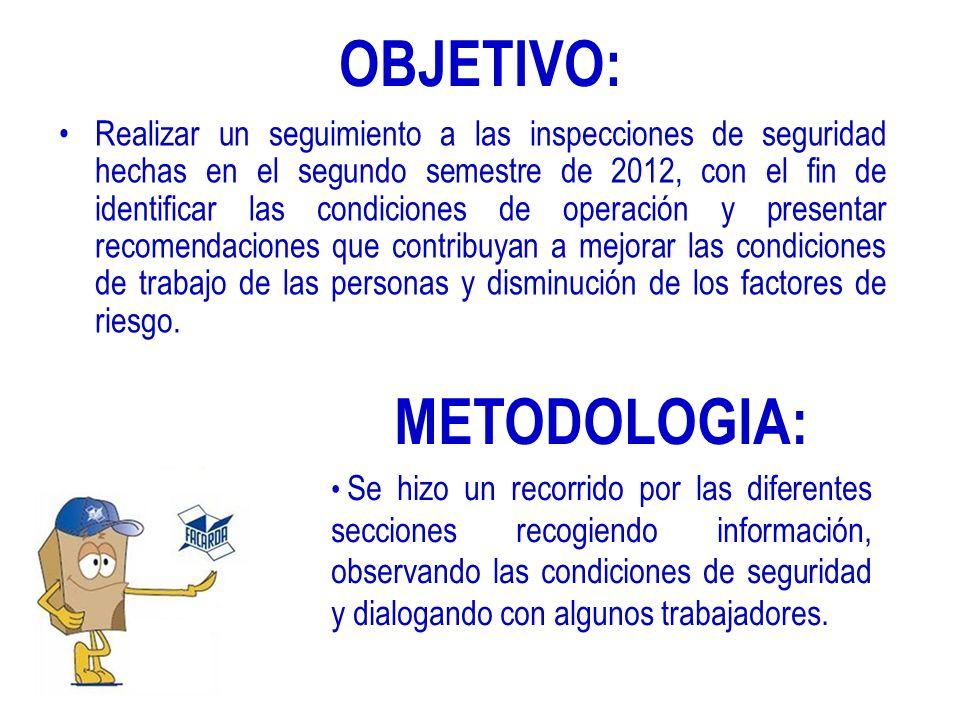 OBJETIVO: METODOLOGIA: