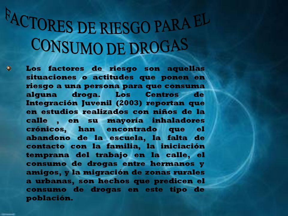FACTORES DE RIESGO PARA EL