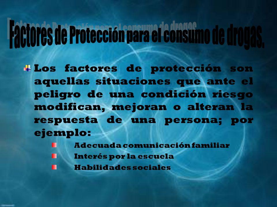 Factores de Protección para el consumo de drogas.