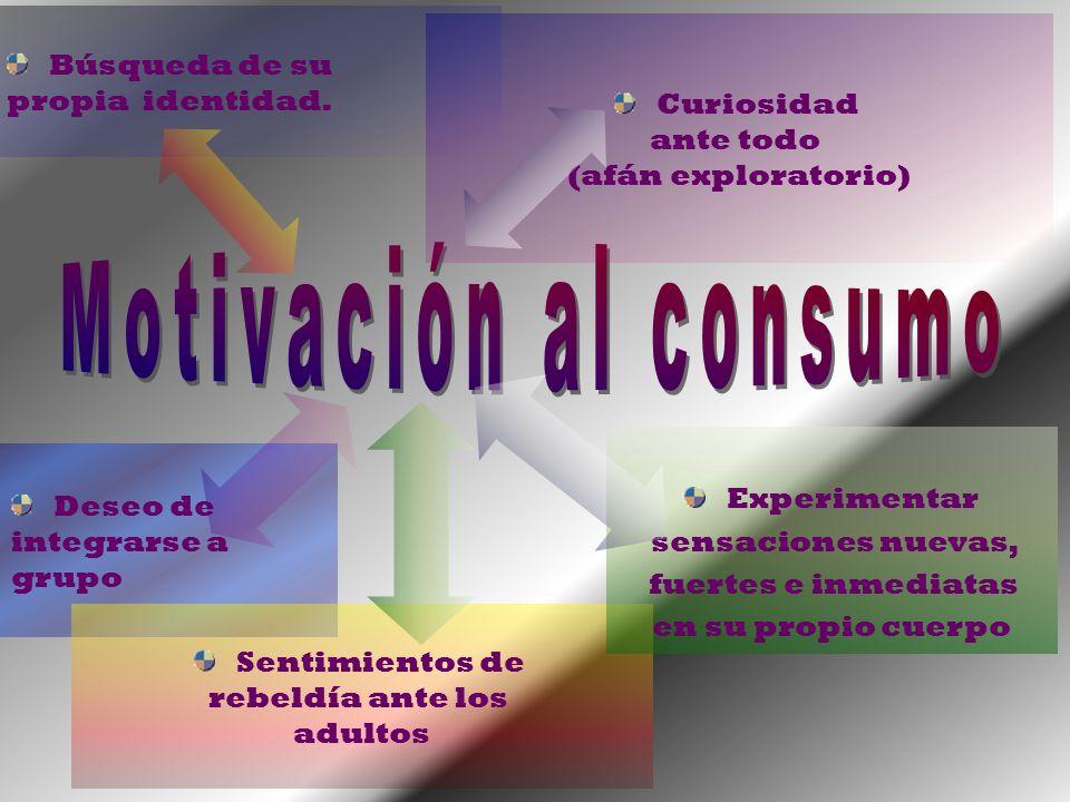Motivación al consumo Búsqueda de su propia identidad. Curiosidad