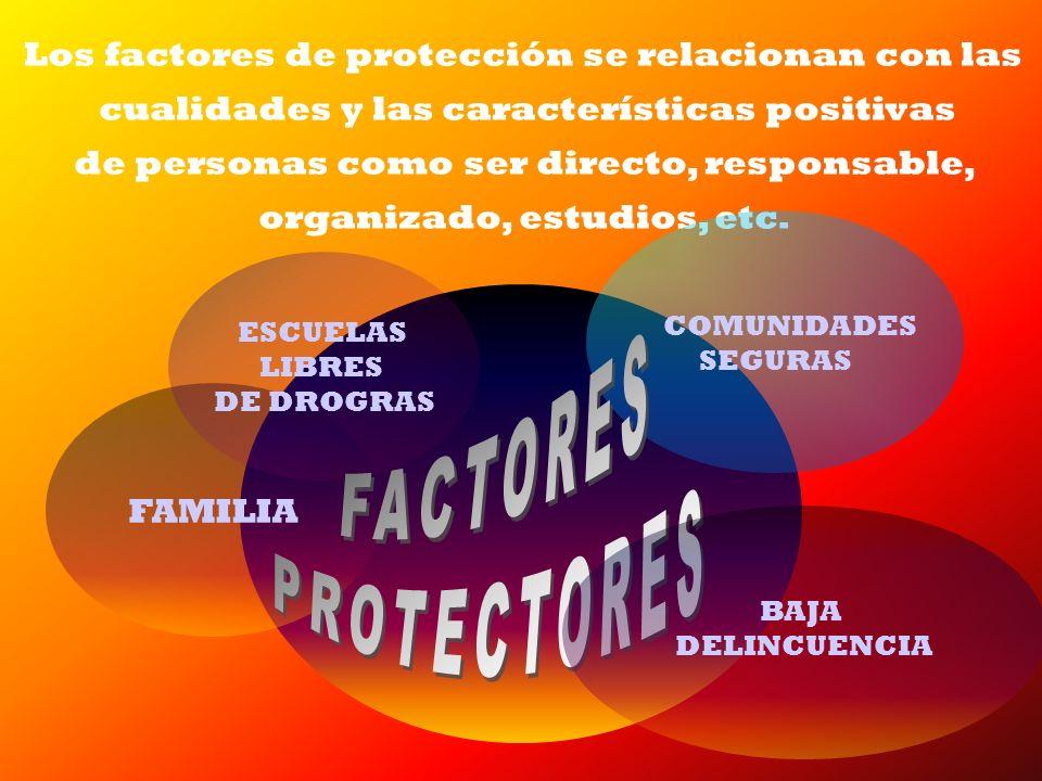 FACTORES PROTECTORES Los factores de protección se relacionan con las