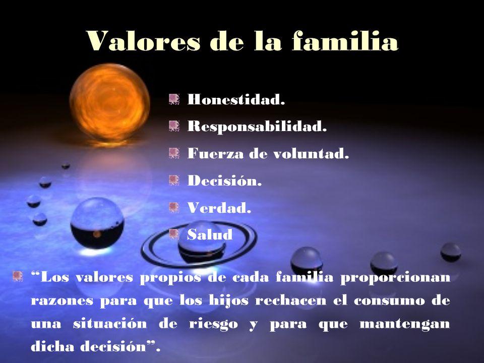 Valores de la familia Honestidad. Responsabilidad. Fuerza de voluntad.