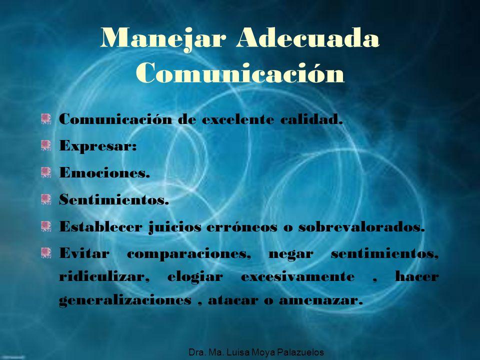 Manejar Adecuada Comunicación