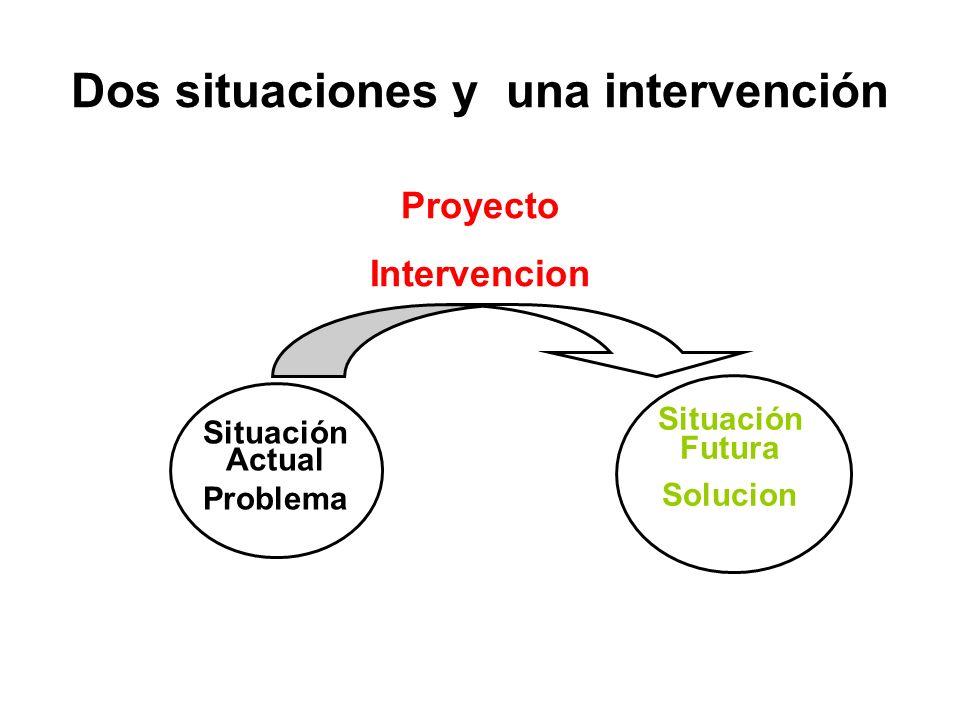 Dos situaciones y una intervención
