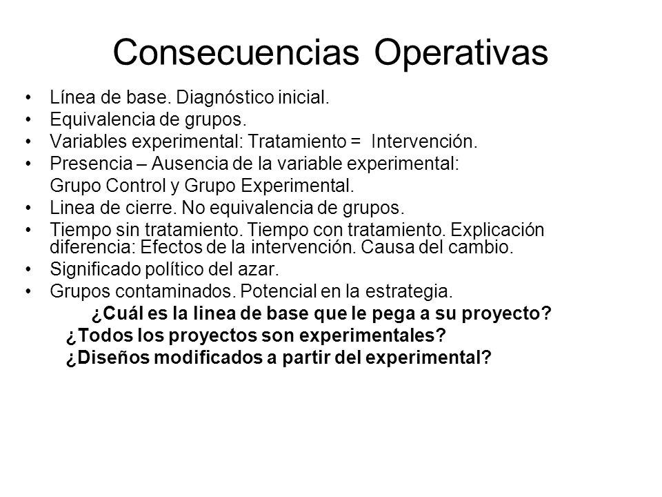 Consecuencias Operativas