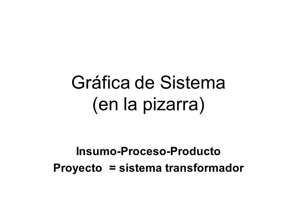 Gráfica de Sistema (en la pizarra)