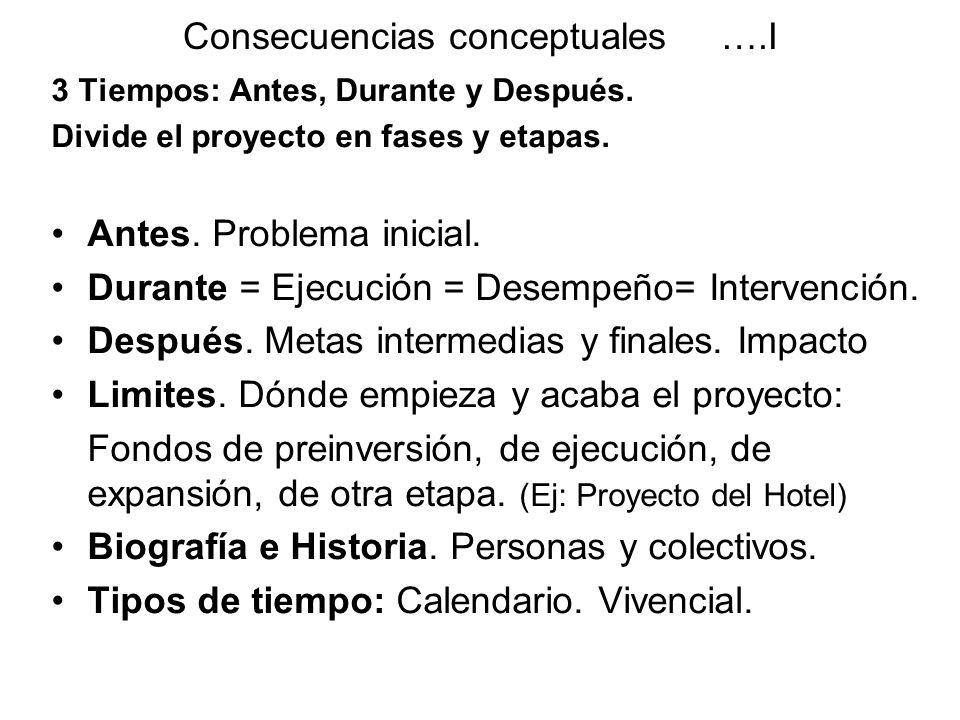 Consecuencias conceptuales ….I