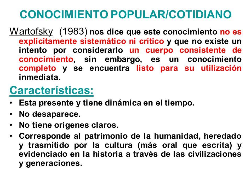 CONOCIMIENTO POPULAR/COTIDIANO