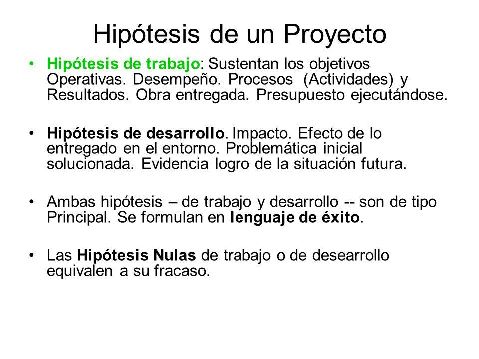 Hipótesis de un Proyecto