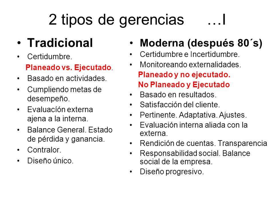 2 tipos de gerencias …I Tradicional Moderna (después 80´s)